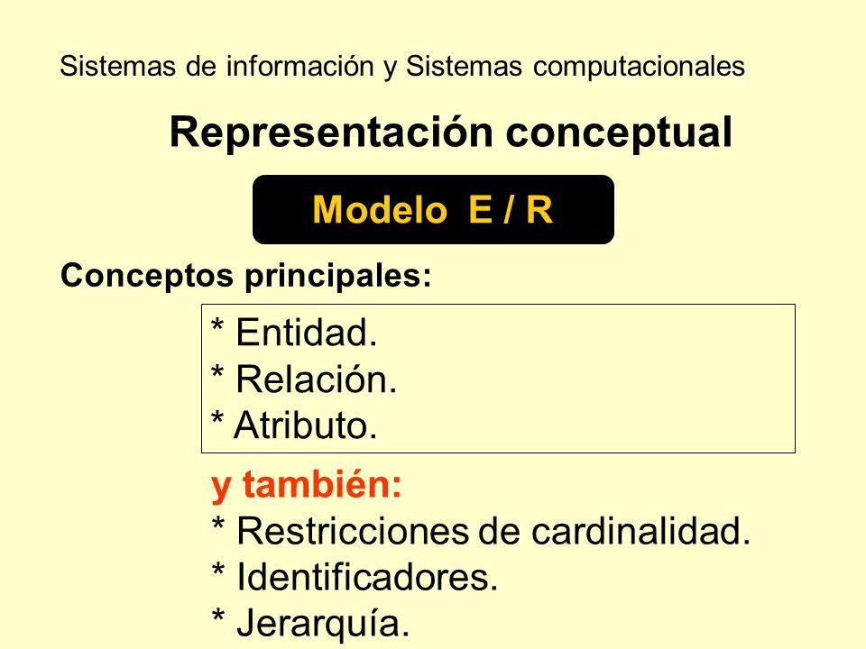 Sistemas de información y Sistemas computacionales * Entidad. * Relación. * Atributo. Representación conceptual Modelo E / R Conceptos principales: y