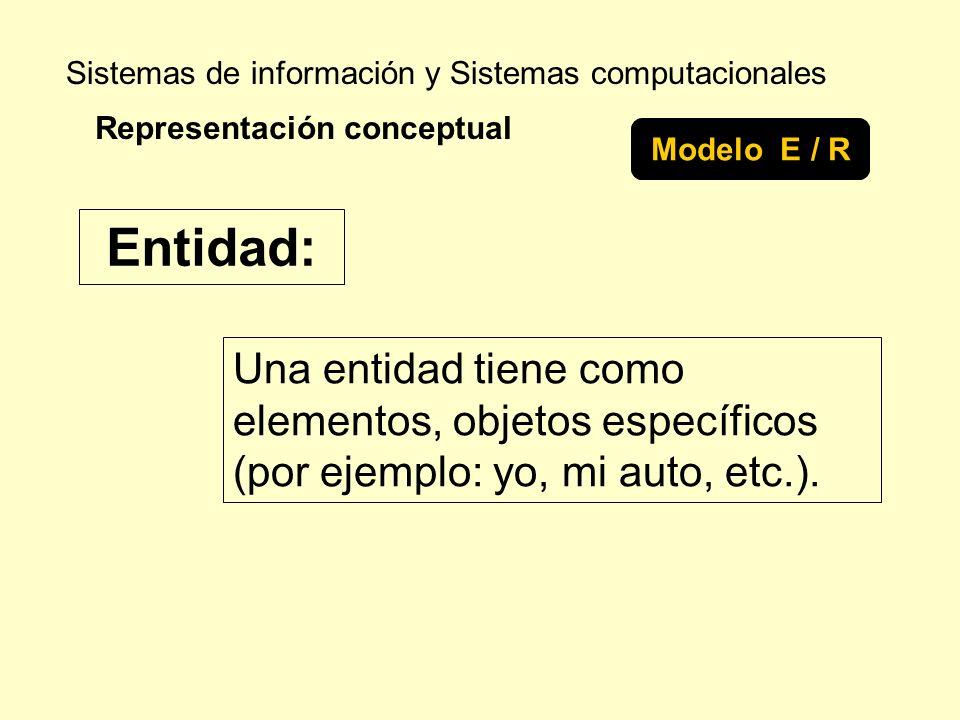 Sistemas de información y Sistemas computacionales Una entidad tiene como elementos, objetos específicos (por ejemplo: yo, mi auto, etc.). Representac