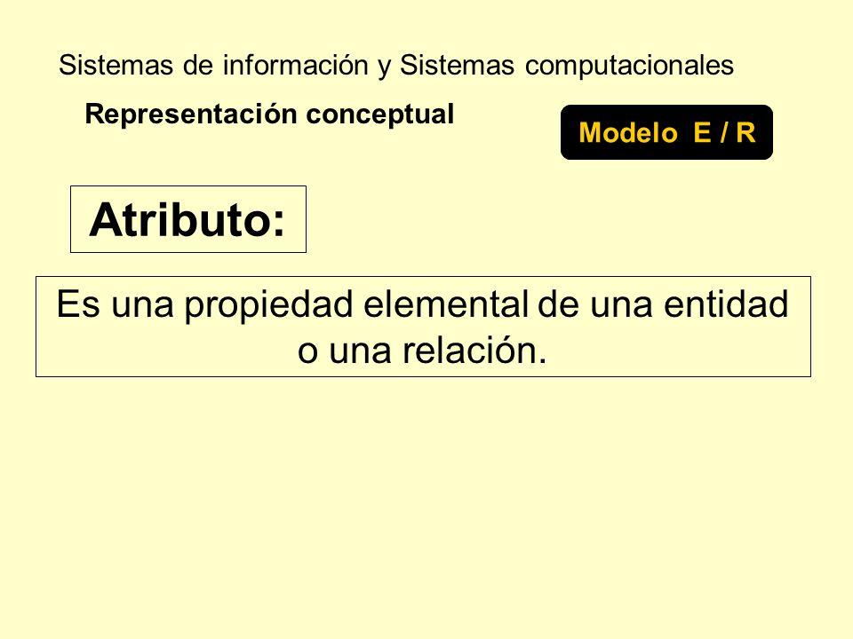 Sistemas de información y Sistemas computacionales Es una propiedad elemental de una entidad o una relación. Representación conceptual Modelo E / R At