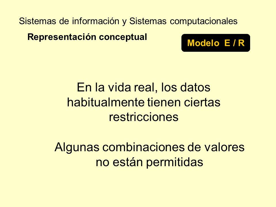 Sistemas de información y Sistemas computacionales Representación conceptual Modelo E / R En la vida real, los datos habitualmente tienen ciertas rest