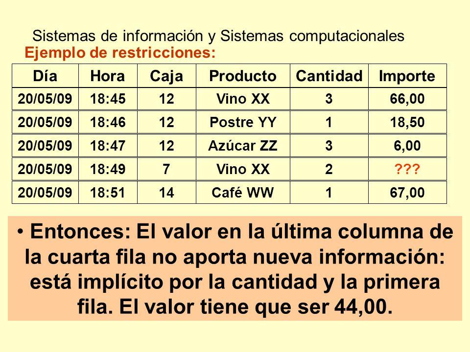Sistemas de información y Sistemas computacionales Entonces: El valor en la última columna de la cuarta fila no aporta nueva información: está implíci