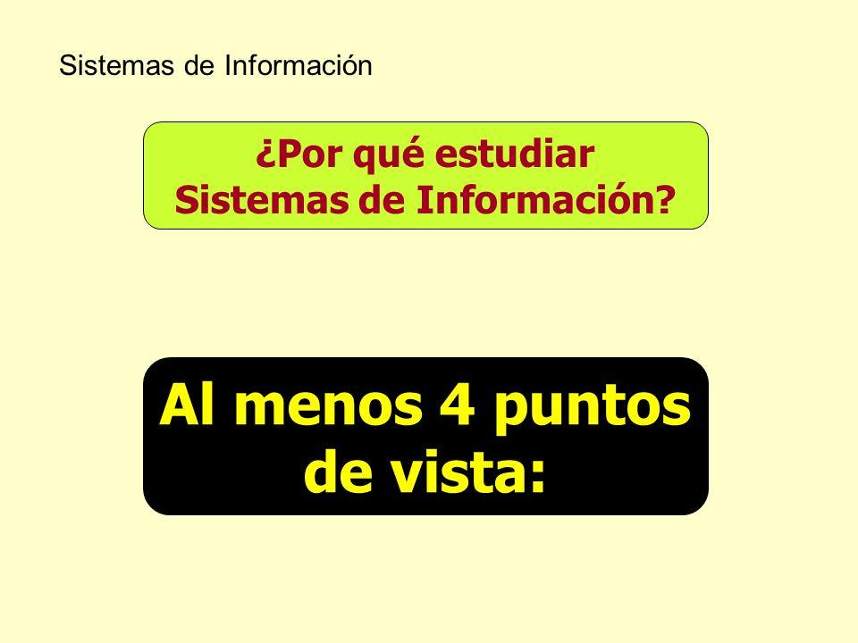 Sistemas de Información ¿Por qué estudiar Sistemas de Información? Al menos 4 puntos de vista: