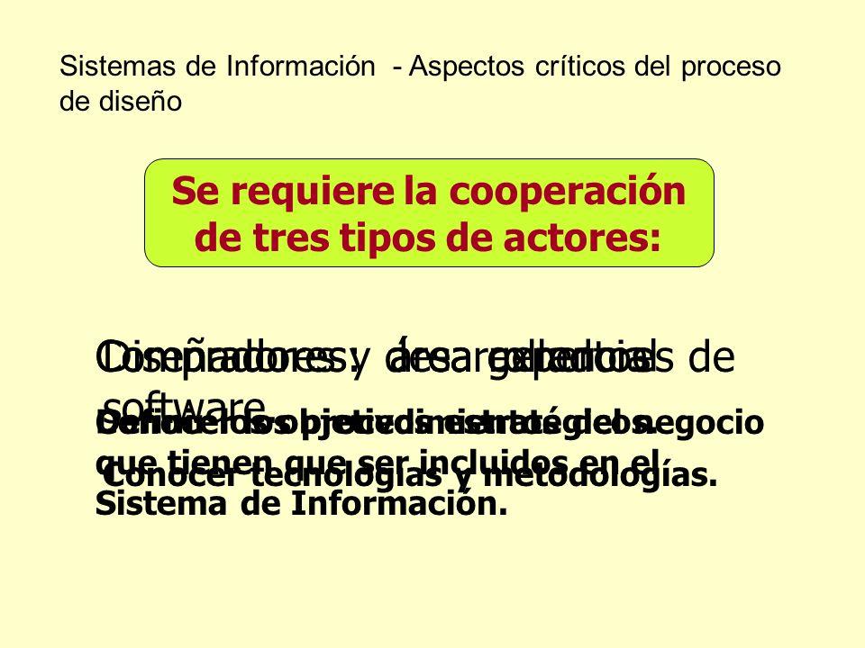 Sistemas de Información - Aspectos críticos del proceso de diseño Se requiere la cooperación de tres tipos de actores: Compradores: área gerencial Def