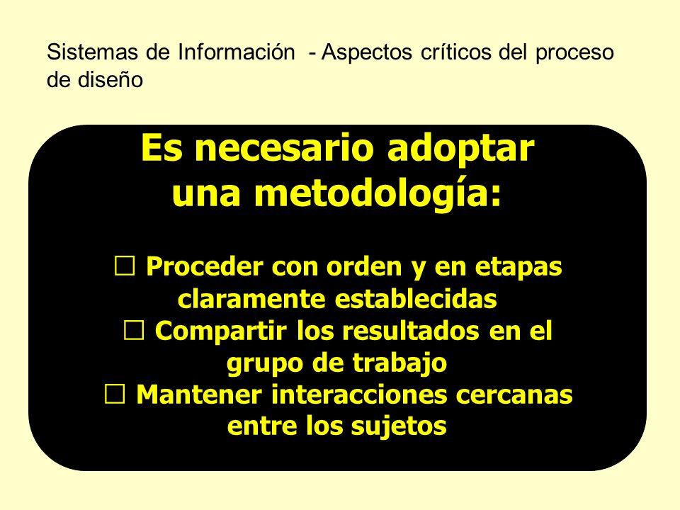 Sistemas de Información - Aspectos críticos del proceso de diseño Es necesario adoptar una metodología: Proceder con orden y en etapas claramente esta