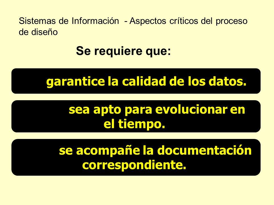 Sistemas de Información - Aspectos críticos del proceso de diseño garantice la calidad de los datos. Se requiere que: sea apto para evolucionar en el