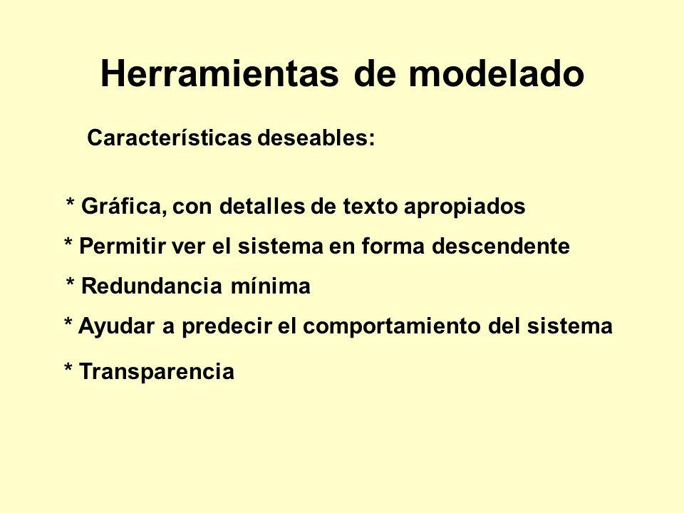 Herramientas de modelado Características deseables: * Gráfica, con detalles de texto apropiados * Permitir ver el sistema en forma descendente * Redun