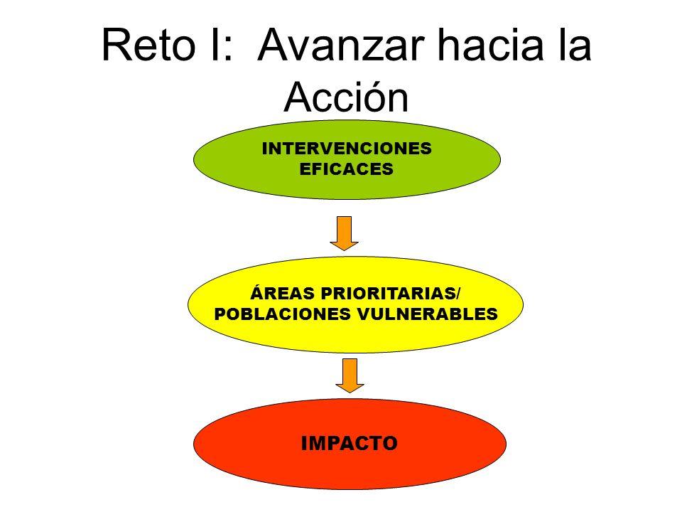 Reto I: Avanzar hacia la Acción INTERVENCIONES EFICACES ÁREAS PRIORITARIAS/ POBLACIONES VULNERABLES IMPACTO