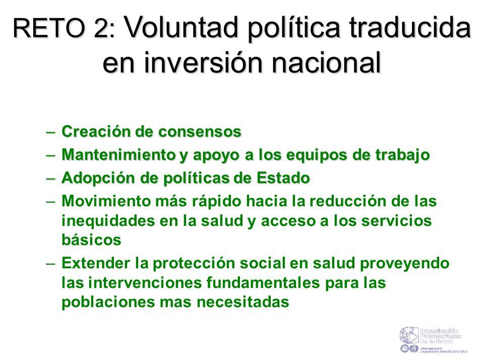 RETO 2: Voluntad política traducida en inversión nacional –Creación de consensos –Mantenimiento y apoyo a los equipos de trabajo –Adopción de política