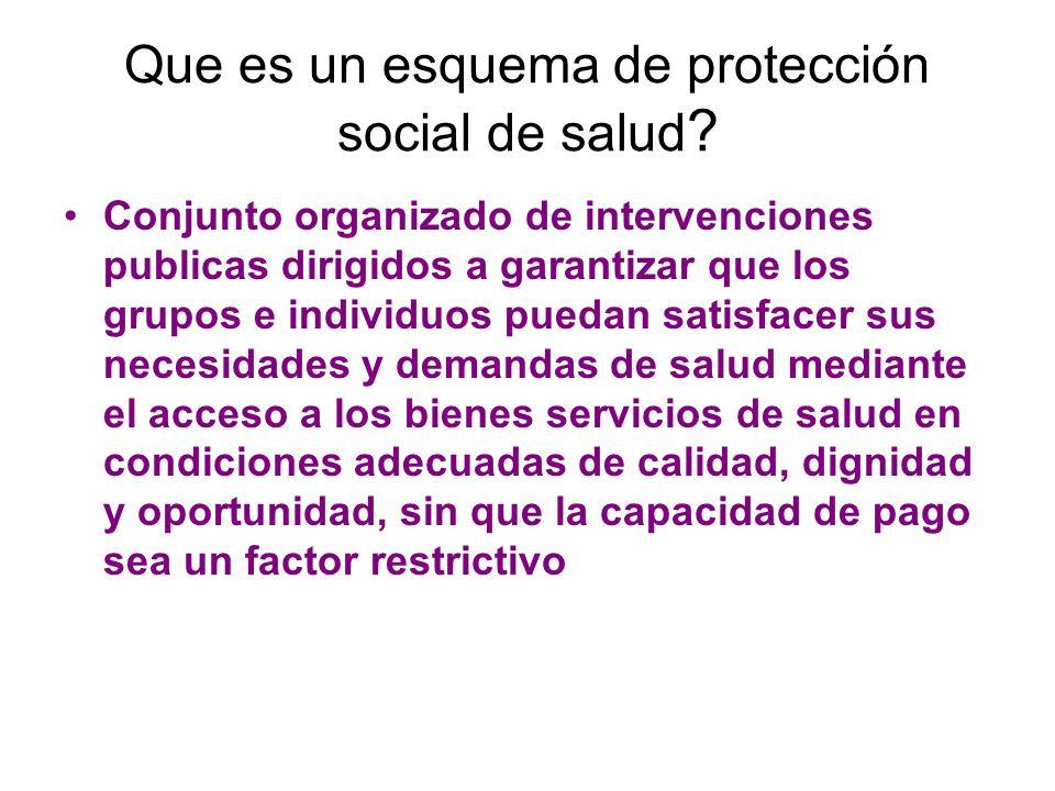 Que es un esquema de protección social de salud ? Conjunto organizado de intervenciones publicas dirigidos a garantizar que los grupos e individuos pu