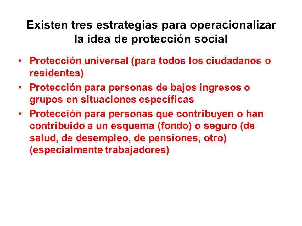 Existen tres estrategias para operacionalizar la idea de protección social Protección universal (para todos los ciudadanos o residentes) Protección pa