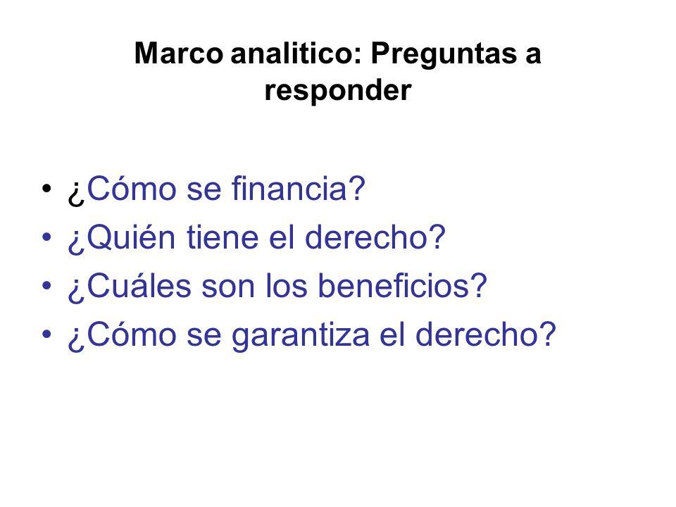 Marco analitico: Preguntas a responder ¿Cómo se financia? ¿Quién tiene el derecho? ¿Cuáles son los beneficios? ¿Cómo se garantiza el derecho?