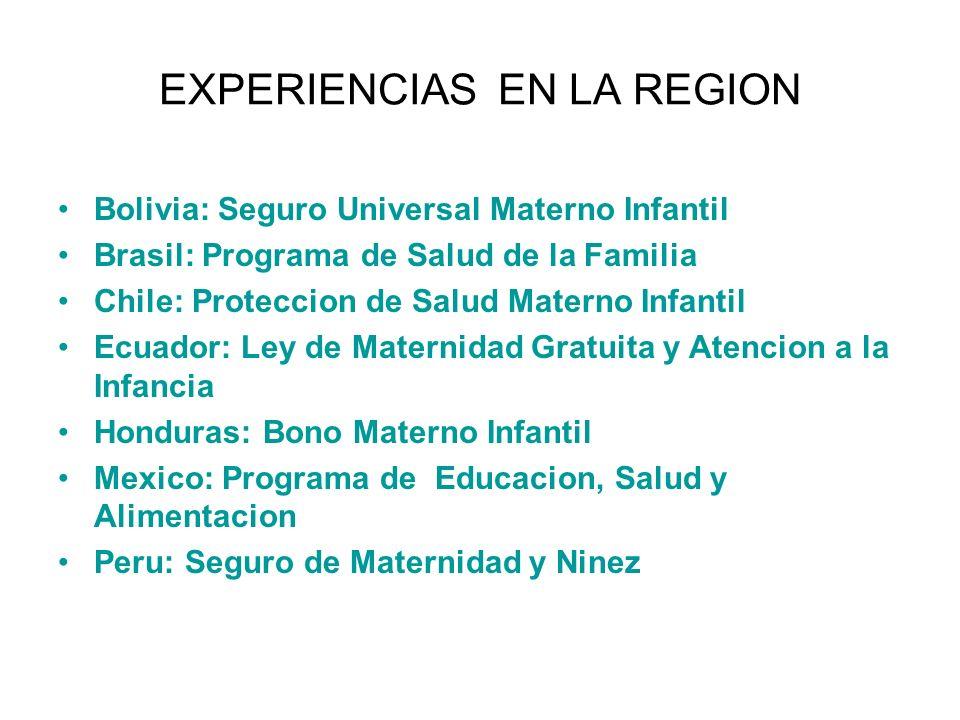 EXPERIENCIAS EN LA REGION Bolivia: Seguro Universal Materno Infantil Brasil: Programa de Salud de la Familia Chile: Proteccion de Salud Materno Infant