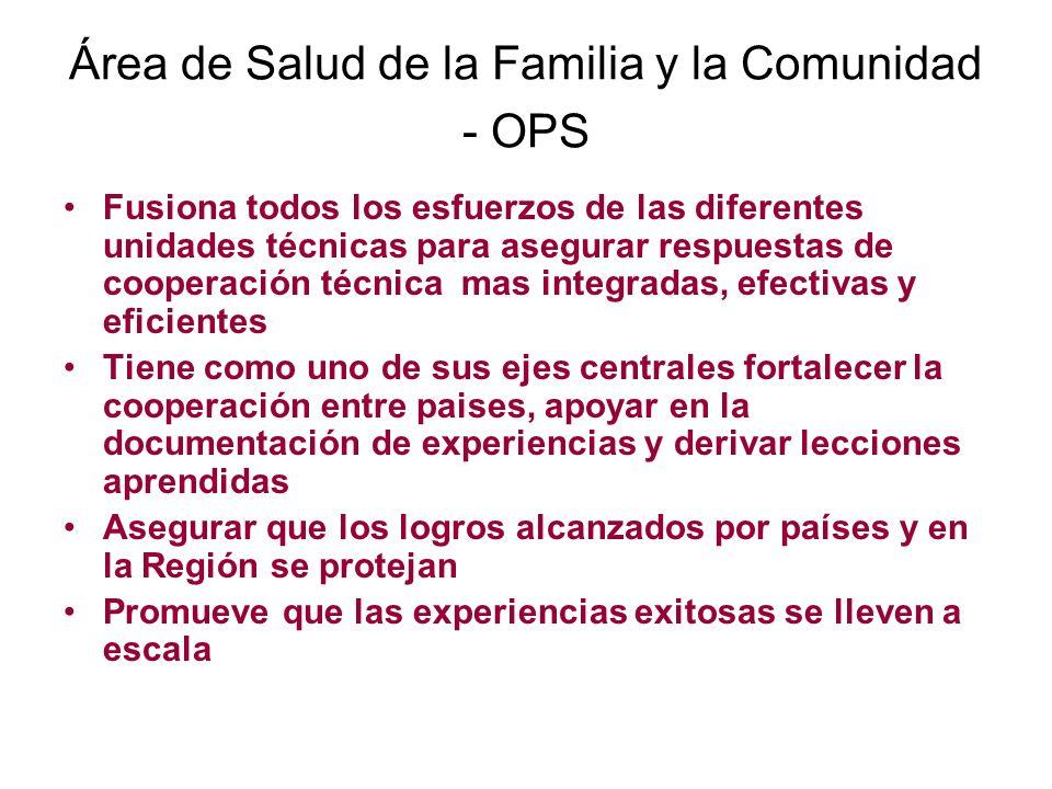 Área de Salud de la Familia y la Comunidad - OPS Fusiona todos los esfuerzos de las diferentes unidades técnicas para asegurar respuestas de cooperaci