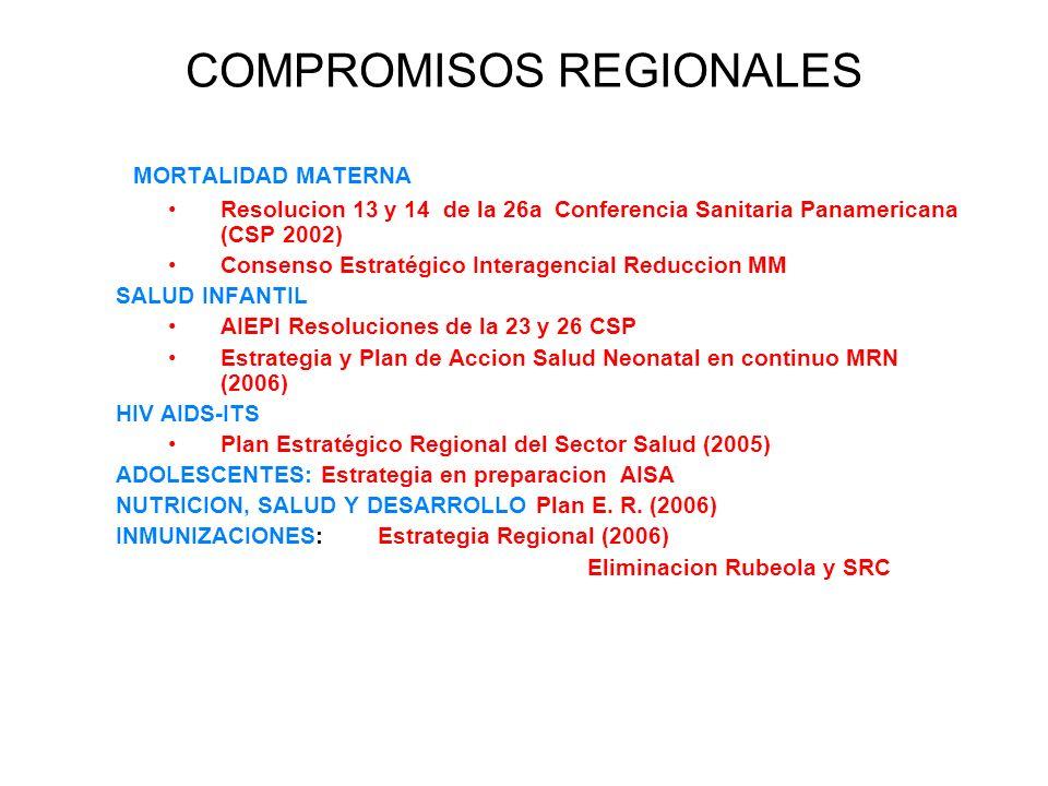COMPROMISOS REGIONALES MORTALIDAD MATERNA Resolucion 13 y 14 de la 26a Conferencia Sanitaria Panamericana (CSP 2002) Consenso Estratégico Interagencia