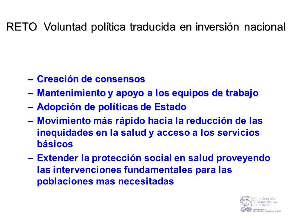 RETO Voluntad política traducida en inversión nacional –Creación de consensos –Mantenimiento y apoyo a los equipos de trabajo –Adopción de políticas d