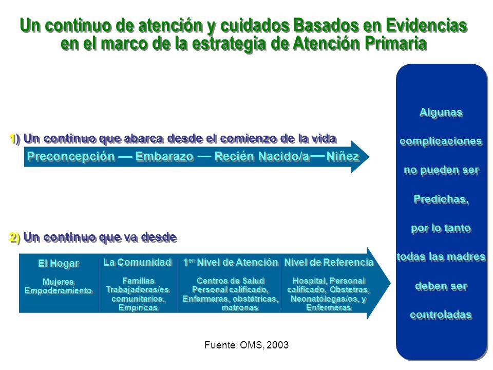 Fuente: OMS, 2003 Un continuo de atención y cuidados Basados en Evidencias en el marco de la estrategia de Atención Primaria 1) Un continuo que abarca