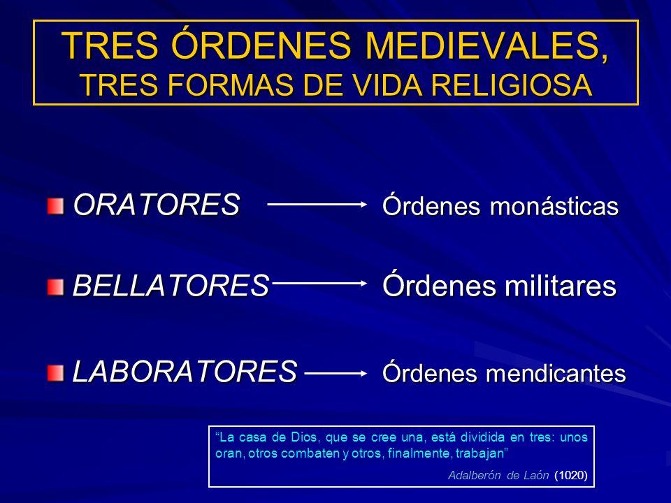 TRES ÓRDENES MEDIEVALES, TRES FORMAS DE VIDA RELIGIOSA ORATORES Órdenes monásticas BELLATORESÓrdenes militares LABORATORES Órdenes mendicantes La casa