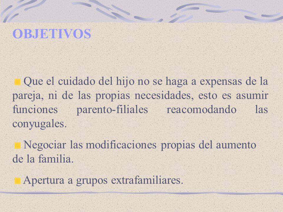 OBJETIVOS Que el cuidado del hijo no se haga a expensas de la pareja, ni de las propias necesidades, esto es asumir funciones parento-filiales reacomodando las conyugales.