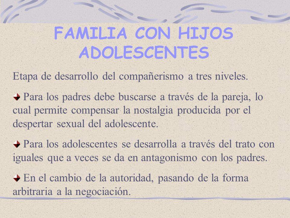 FAMILIA CON HIJOS ADOLESCENTES Etapa de desarrollo del compañerismo a tres niveles.