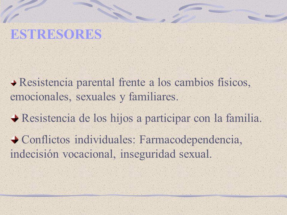 ESTRESORES Resistencia parental frente a los cambios físicos, emocionales, sexuales y familiares.