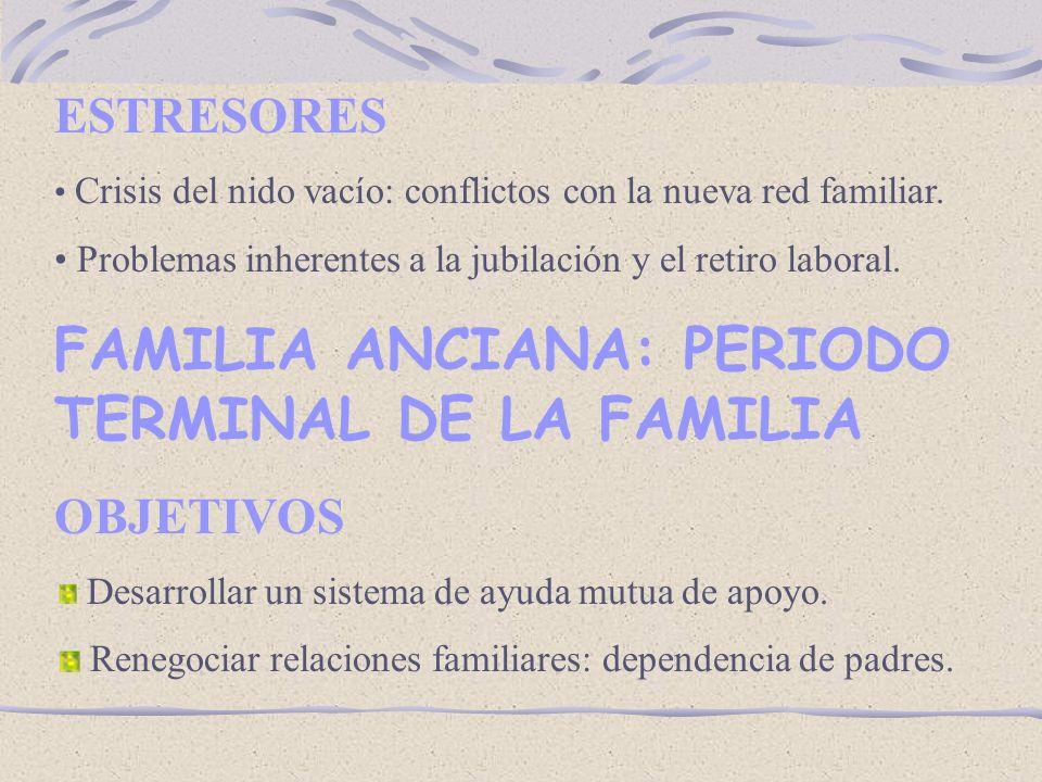 ESTRESORES Crisis del nido vacío: conflictos con la nueva red familiar.