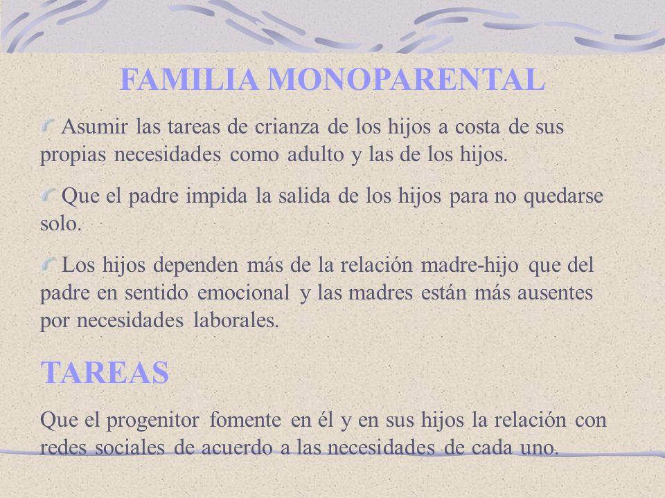FAMILIA MONOPARENTAL Asumir las tareas de crianza de los hijos a costa de sus propias necesidades como adulto y las de los hijos.