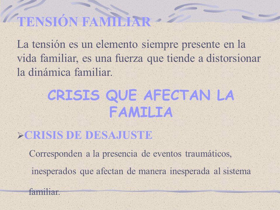 TENSIÓN FAMILIAR La tensión es un elemento siempre presente en la vida familiar, es una fuerza que tiende a distorsionar la dinámica familiar.