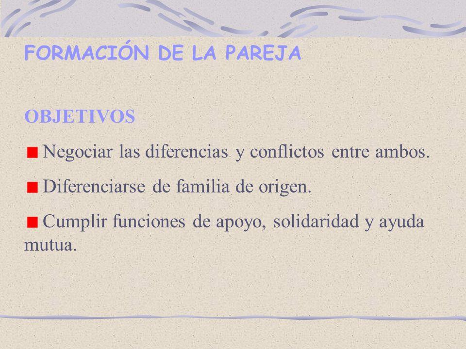 FORMACIÓN DE LA PAREJA OBJETIVOS Negociar las diferencias y conflictos entre ambos.