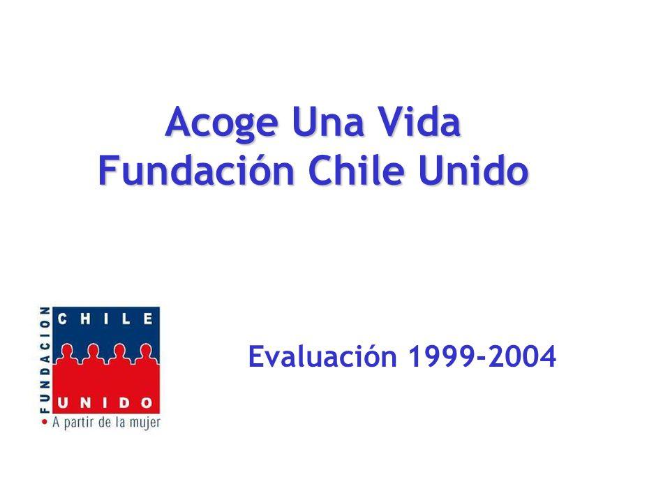 Acoge Una Vida Fundación Chile Unido Evaluación 1999-2004