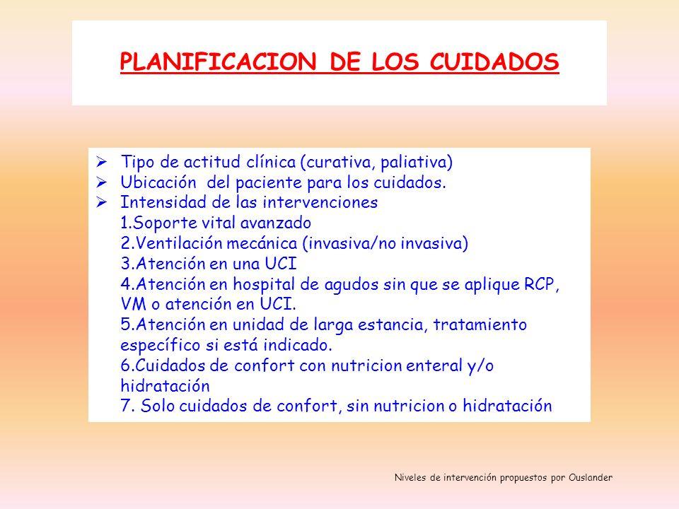 PLANIFICACION DE LOS CUIDADOS Tipo de actitud clínica (curativa, paliativa) Ubicación del paciente para los cuidados. Intensidad de las intervenciones