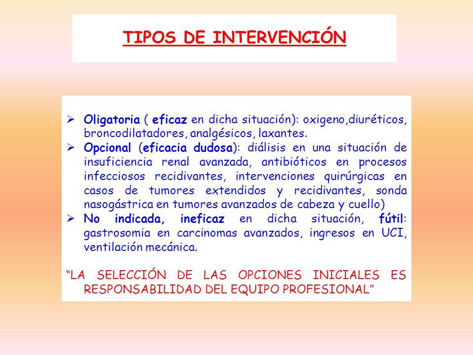 TIPOS DE INTERVENCIÓN Oligatoria ( eficaz en dicha situación): oxigeno,diuréticos, broncodilatadores, analgésicos, laxantes. Opcional (eficacia dudosa
