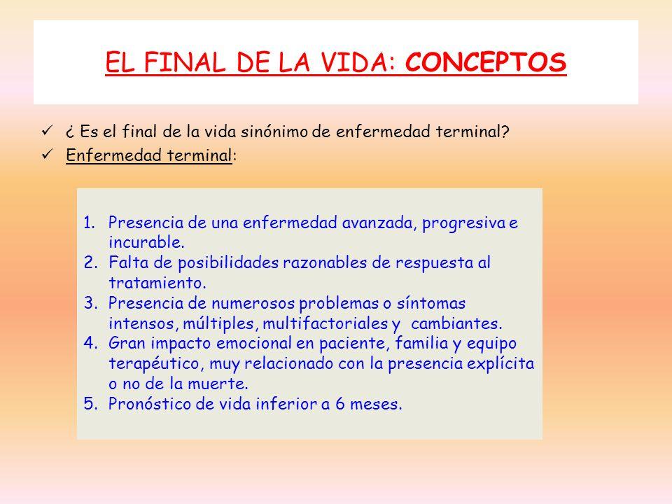 EL FINAL DE LA VIDA: CONCEPTOS ¿ Es el final de la vida sinónimo de enfermedad terminal? Enfermedad terminal: 1.Presencia de una enfermedad avanzada,