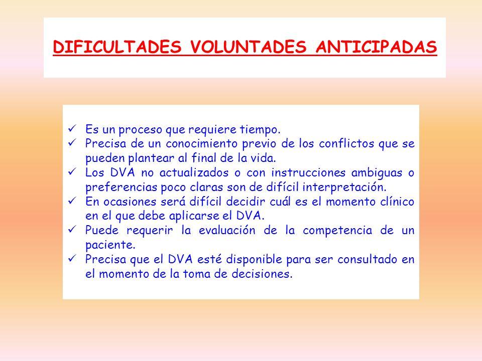 DIFICULTADES VOLUNTADES ANTICIPADAS Es un proceso que requiere tiempo. Precisa de un conocimiento previo de los conflictos que se pueden plantear al f
