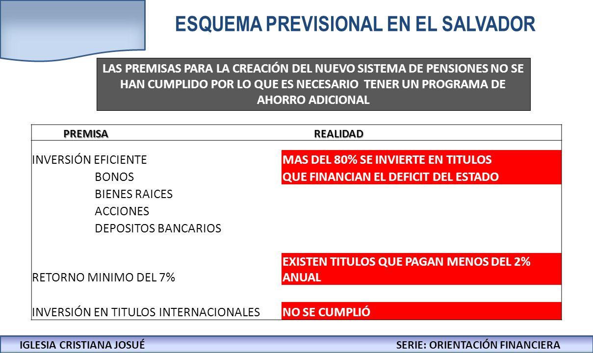 IGLESIA CRISTIANA JOSUECONFERENCIAS: LA BIBLIA Y LOS NEGOCIOS ESQUEMA PREVISIONAL EN EL SALVADOR PREMISA REALIDAD INVERSIÓN EFICIENTEMAS DEL 80% SE IN