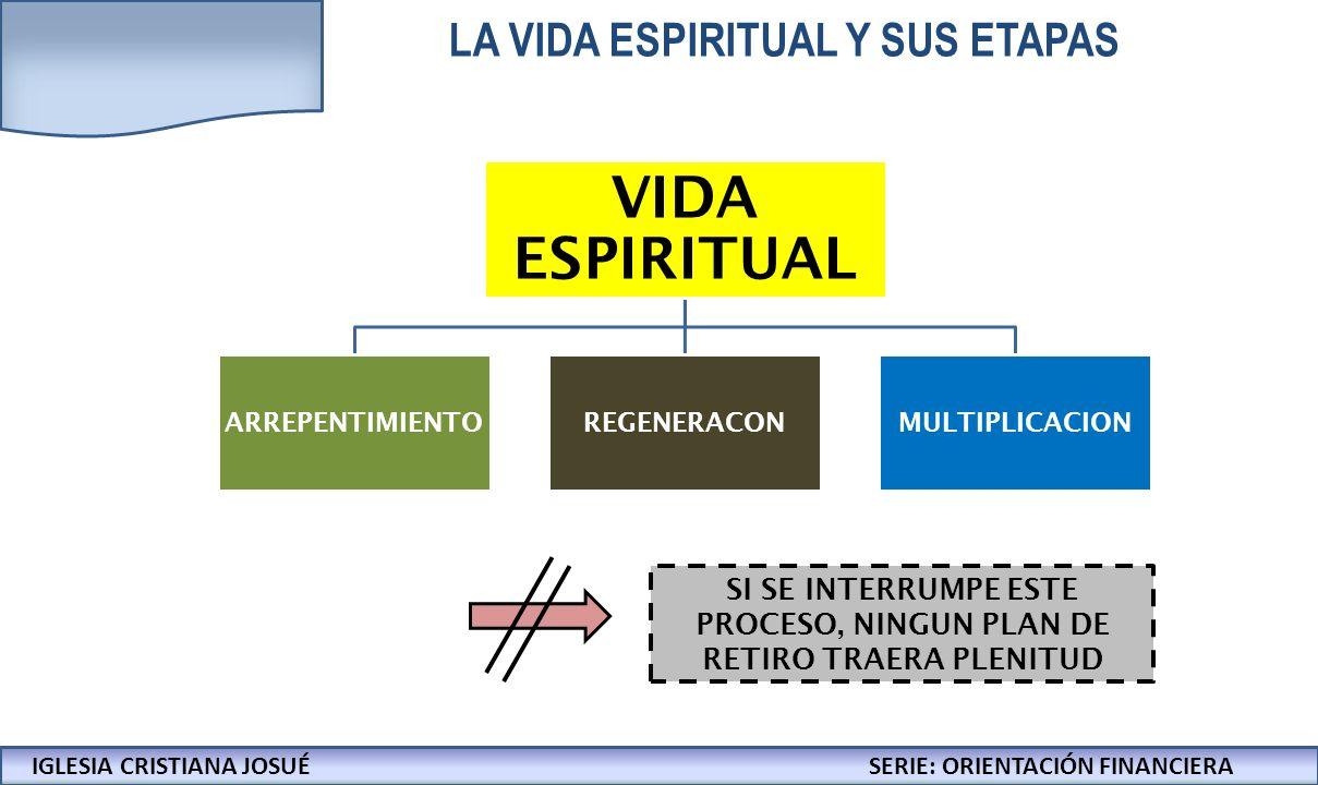 IGLESIA CRISTIANA JOSUECONFERENCIAS: LA BIBLIA Y LOS NEGOCIOS LA VIDA ESPIRITUAL Y SUS ETAPAS VIDA ESPIRITUAL ARREPENTIMIENTOREGENERACONMULTIPLICACION