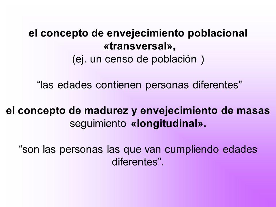 el concepto de envejecimiento poblacional «transversal», (ej.
