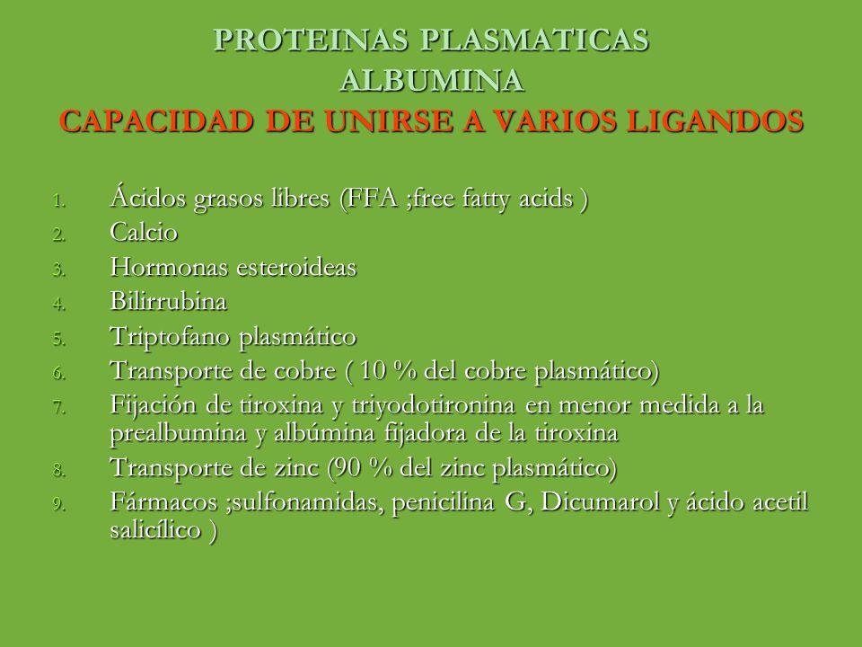PROTEINAS PLASMATICAS ALBUMINA CAPACIDAD DE UNIRSE A VARIOS LIGANDOS 1. Ácidos grasos libres (FFA ;free fatty acids ) 2. Calcio 3. Hormonas esteroidea