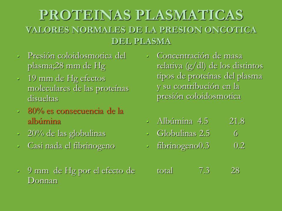 PROTEINAS PLASMATICAS VALORES NORMALES DE LA PRESION ONCOTICA DEL PLASMA Presión coloidosmotica del plasma;28 mm de Hg Presión coloidosmotica del plas