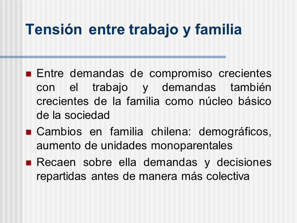 Tensión entre trabajo y familia Entre demandas de compromiso crecientes con el trabajo y demandas también crecientes de la familia como núcleo básico