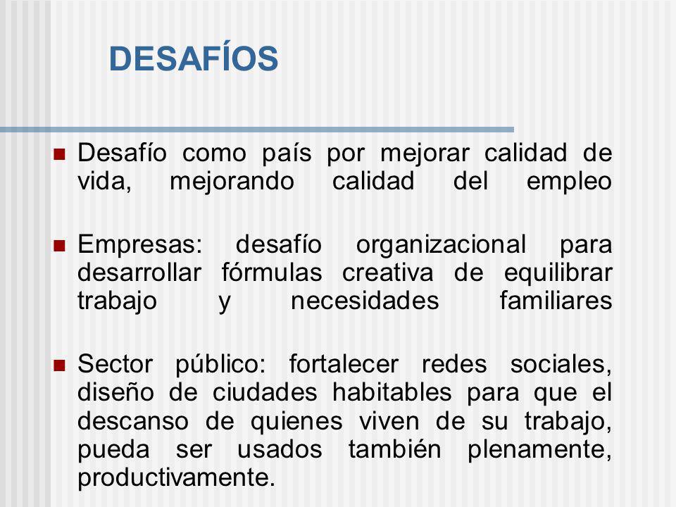 DESAFÍOS Desafío como país por mejorar calidad de vida, mejorando calidad del empleo Empresas: desafío organizacional para desarrollar fórmulas creati