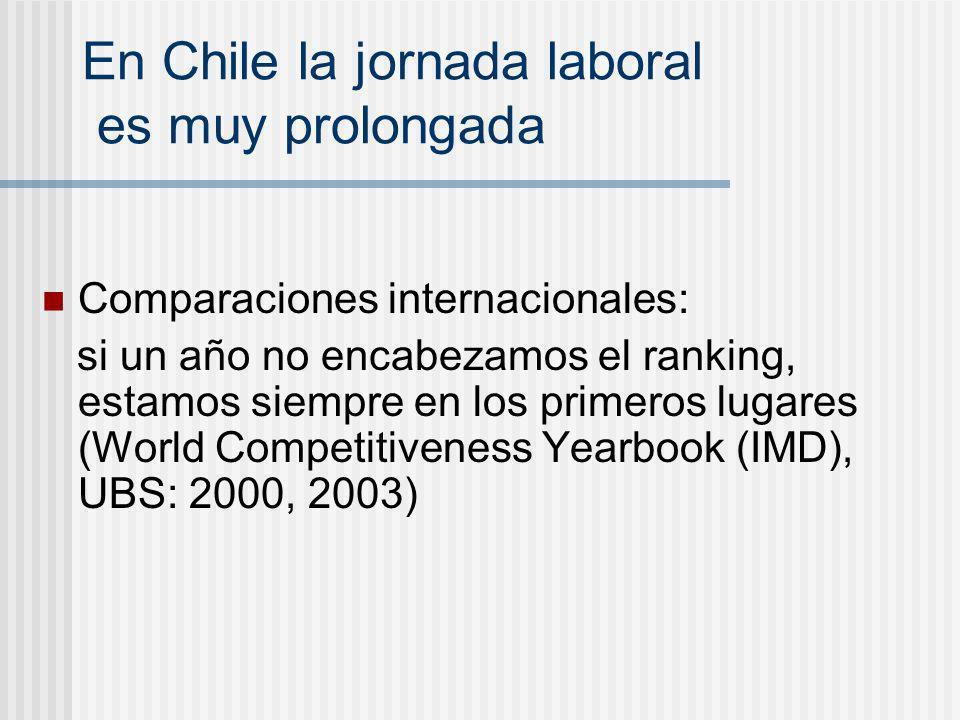 En Chile la jornada laboral es muy prolongada Comparaciones internacionales: si un año no encabezamos el ranking, estamos siempre en los primeros luga