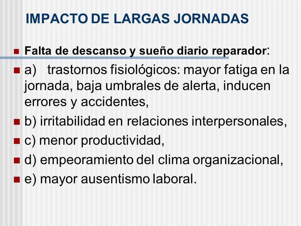 IMPACTO DE LARGAS JORNADAS Falta de descanso y sueño diario reparador : a) trastornos fisiológicos: mayor fatiga en la jornada, baja umbrales de alert
