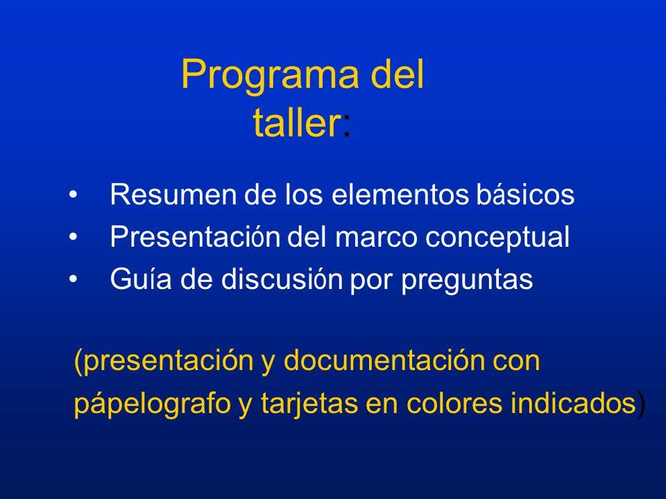 Programa del taller: Resumen de los elementos b á sicos Presentaci ó n del marco conceptual Gu í a de discusi ó n por preguntas (presentación y documentación con pápelografo y tarjetas en colores indicados)