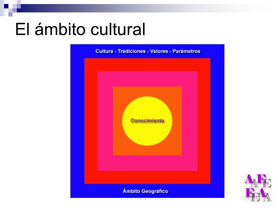 El ámbito cultural