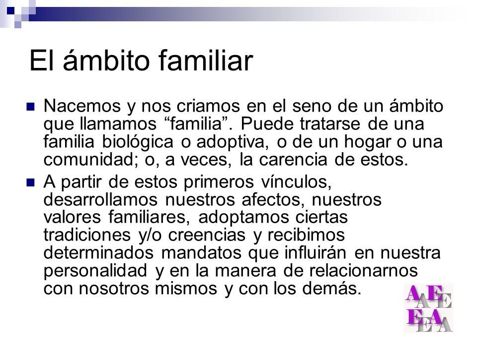 El ámbito familiar Nacemos y nos criamos en el seno de un ámbito que llamamos familia. Puede tratarse de una familia biológica o adoptiva, o de un hog