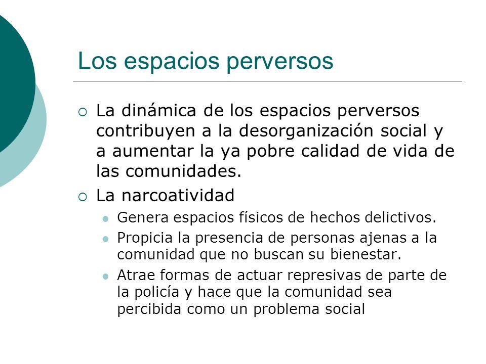 Los espacios perversos La dinámica de los espacios perversos contribuyen a la desorganización social y a aumentar la ya pobre calidad de vida de las comunidades.