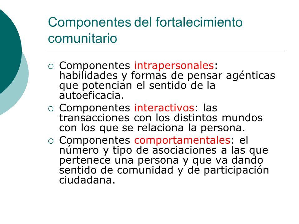 Componentes del fortalecimiento comunitario Componentes intrapersonales: habilidades y formas de pensar agénticas que potencian el sentido de la autoeficacia.