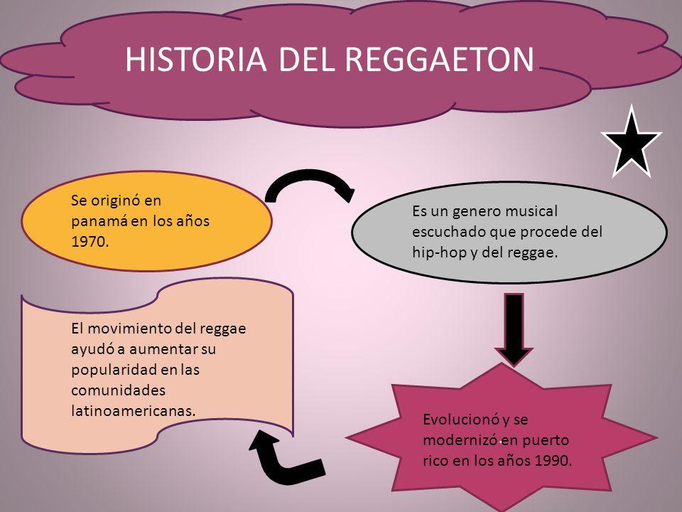 HISTORIA DEL REGGAETON Se originó en panamá en los años 1970.