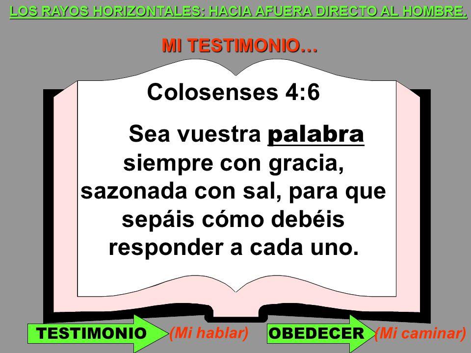 TESTIMONIOOBEDECER (Mi caminar) (Mi hablar) LOS RAYOS HORIZONTALES: HACIA AFUERA DIRECTO AL HOMBRE. MI TESTIMONIO… Colosenses 4:6 palabra Sea vuestra