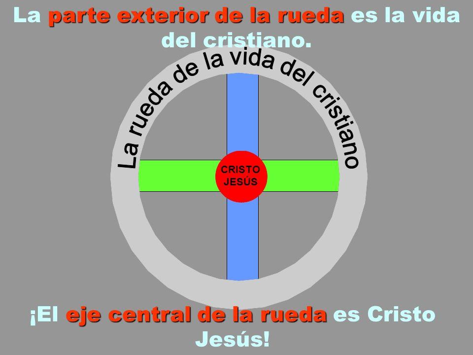 CRISTO JESÚS parte exterior de la rueda La parte exterior de la rueda es la vida del cristiano. eje central de la rueda ¡El eje central de la rueda es